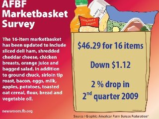 FB_meatbasket_survey_320x240