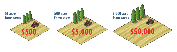 CAUV Savings