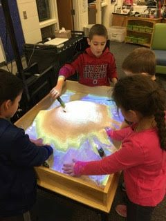 Augmented reality sandbox. Hilliard students