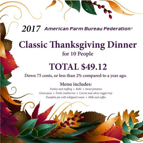 2017-thanksgiving-graphic-600x600