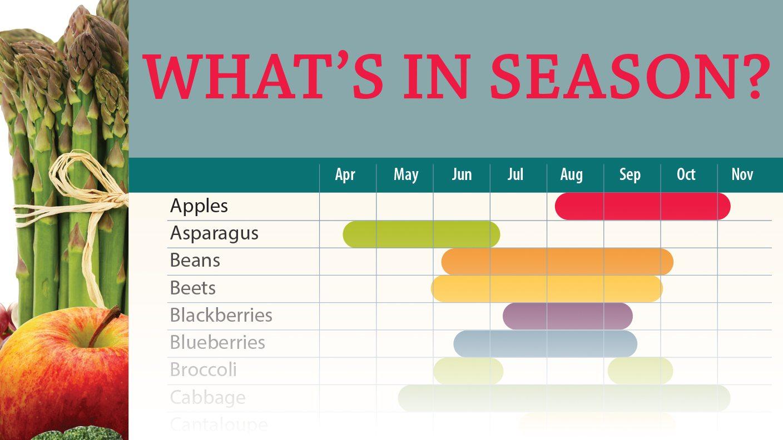 What's in Season Chart