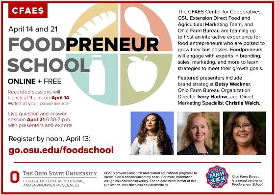 2021 Foodpreneur school